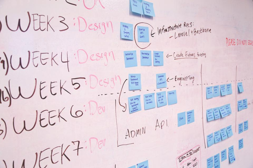 whiteboard, post-it notes, planning, business, working, design